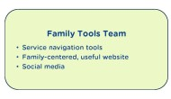 Family Tools Team