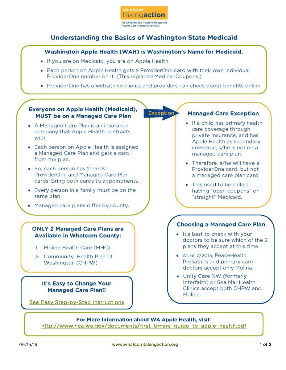 community health plan of washington apple health