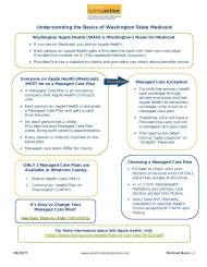 Medicaid Apple Health Basics