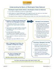 Medicaid Apple HealthBasics