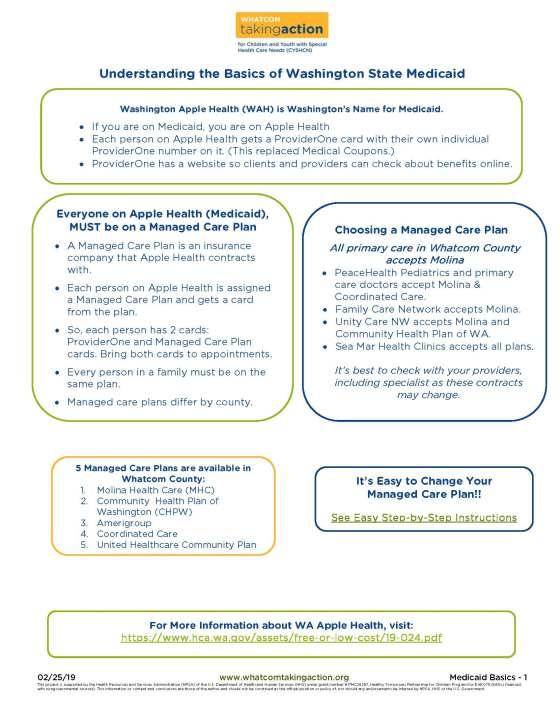 Medicaid Basics 2019-08-20_Part1