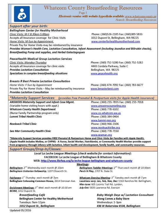 Whatcom County Breastfeeding Resources 2 2016_Page_1