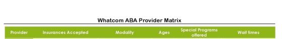 ABA Provider Matrix 2017-10-27