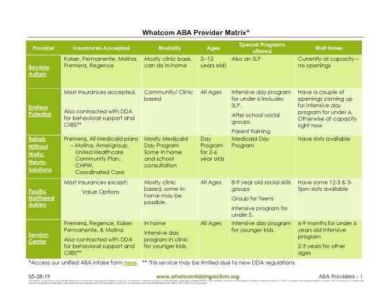 aba-provider-matrix-2019-05-28